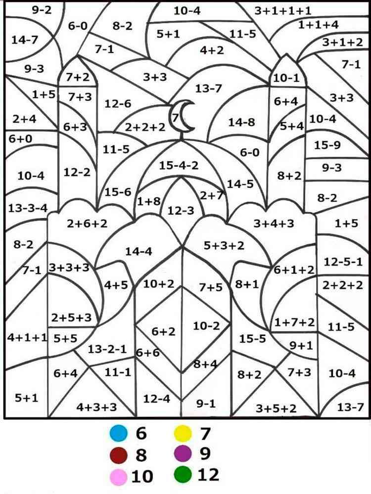 ausmalbilder mathematik  malvorlagen kostenlos zum ausdrucken